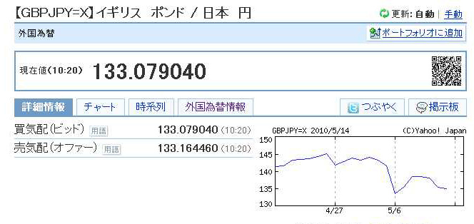 円 掲示板 ポンド 英ポンド/円(GBPJPY)|為替レート・チャート|みんかぶFX